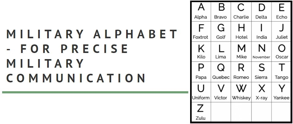 Why The Nato Phonetic Alphabet Needed To Be Standardised Facta Media